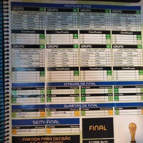 Álbum de figurinhas Copa do Mundo 2006